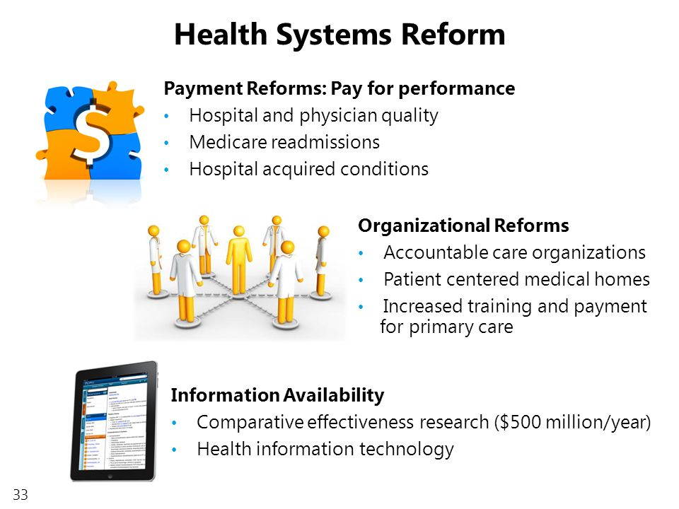 33 Health Systems Reform Information Availability Comparative effectiveness research ($500 million/year) Health information technology Organizational Reforms Accountable care organizations Patient centered medical homes Increased training and payment for primary care Payment Reforms: Pay for performance Hospital and physician quality Medicare readmissions Hospital acquired conditions