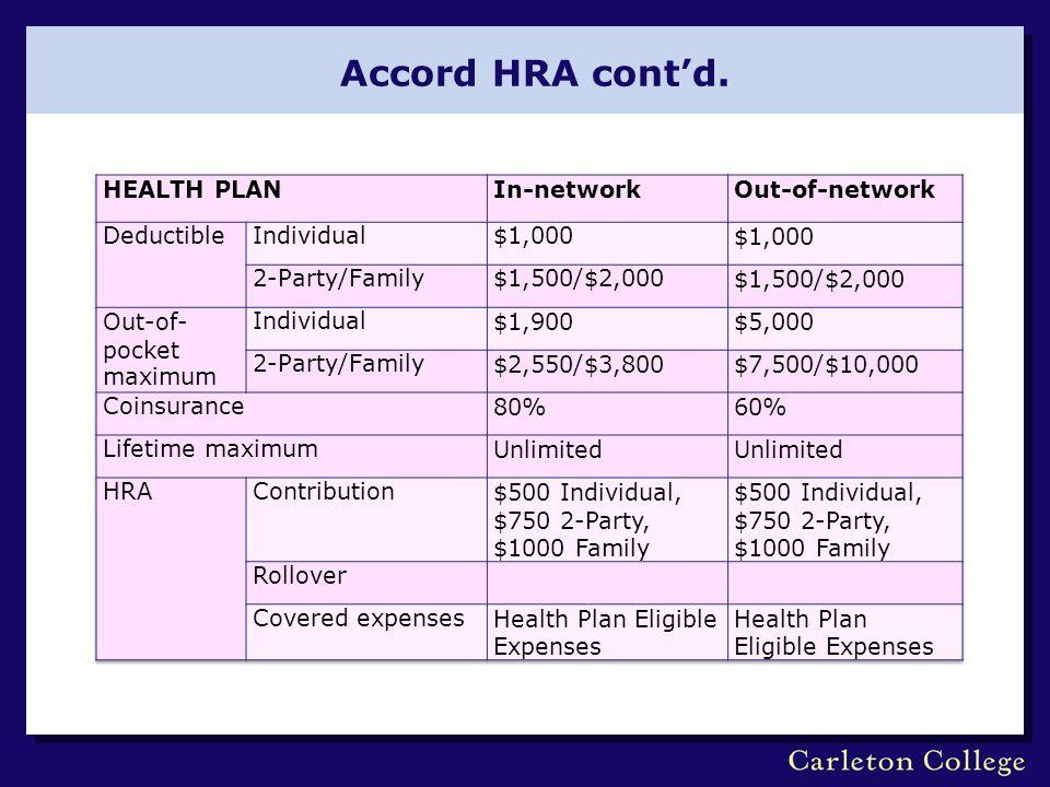 Accord HRA cont'd.