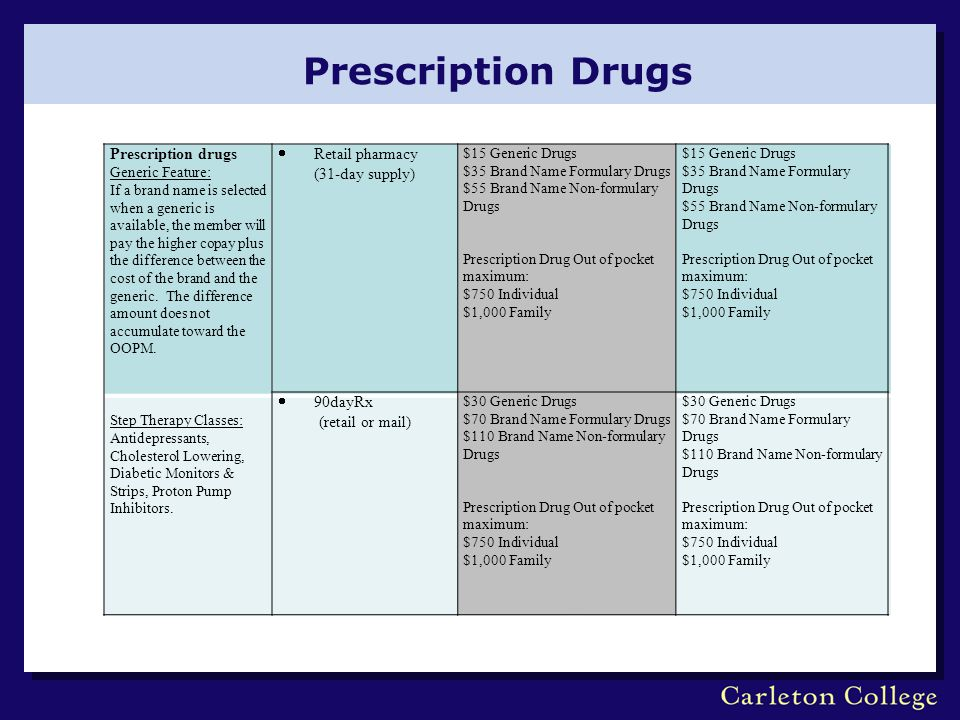 Prescription Drugs Prescription drugs Generic Feature: If a brand name is selected when a generic is available, the member will pay the higher copay p