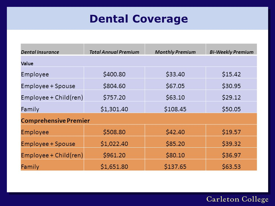 Dental Coverage Dental InsuranceTotal Annual PremiumMonthly PremiumBi-Weekly Premium Value Employee$400.80$33.40$15.42 Employee + Spouse$804.60$67.05$30.95 Employee + Child(ren)$757.20$63.10$29.12 Family$1,301.40$108.45$50.05 Comprehensive Premier Employee$508.80$42.40$19.57 Employee + Spouse$1,022.40$85.20$39.32 Employee + Child(ren)$961.20$80.10$36.97 Family$1,651.80$137.65$63.53