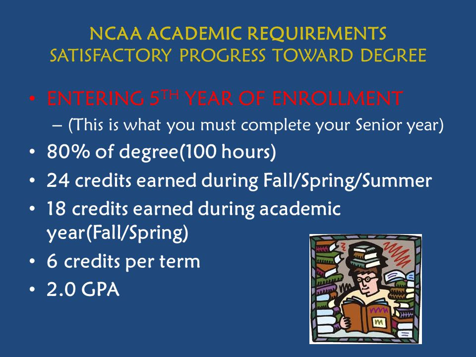 NCAA ACADEMIC REQUIREMENTS SATISFACTORY PROGRESS TOWARD DEGREE ENTERING 5 TH YEAR OF ENROLLMENT – (This is what you must complete your Senior year) 80% of degree(100 hours) 24 credits earned during Fall/Spring/Summer 18 credits earned during academic year(Fall/Spring) 6 credits per term 2.0 GPA