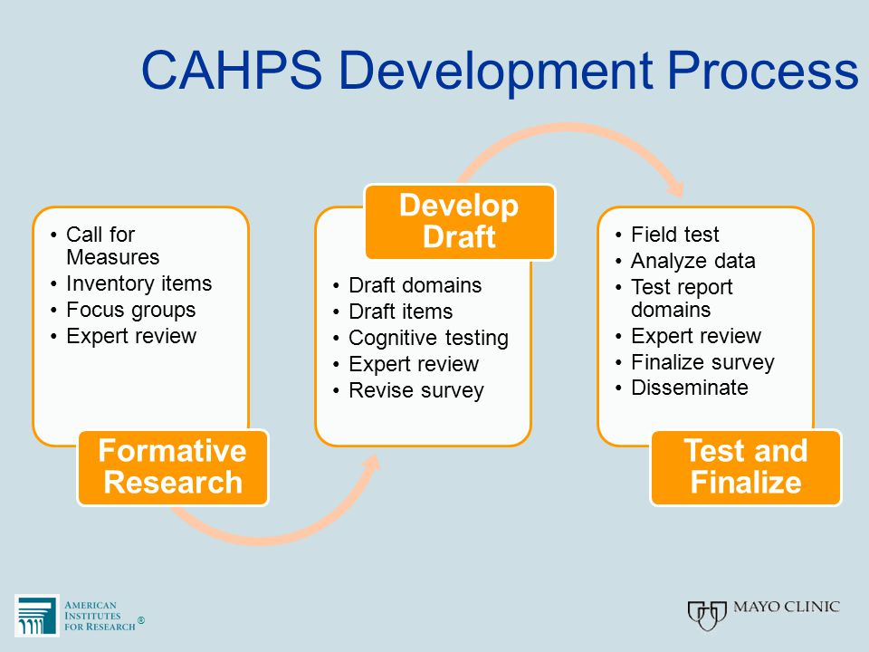 ®® CAHPS Development Process Call for Measures Inventory items Focus groups Expert review Formative Research Draft domains Draft items Cognitive testi