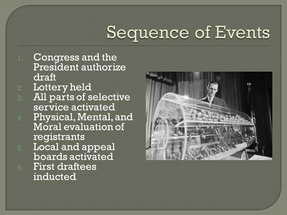 1. Congress and the President authorize draft 2. Lottery held 3. All parts of selective service activated 4. Physical, Mental, and Moral evaluation of