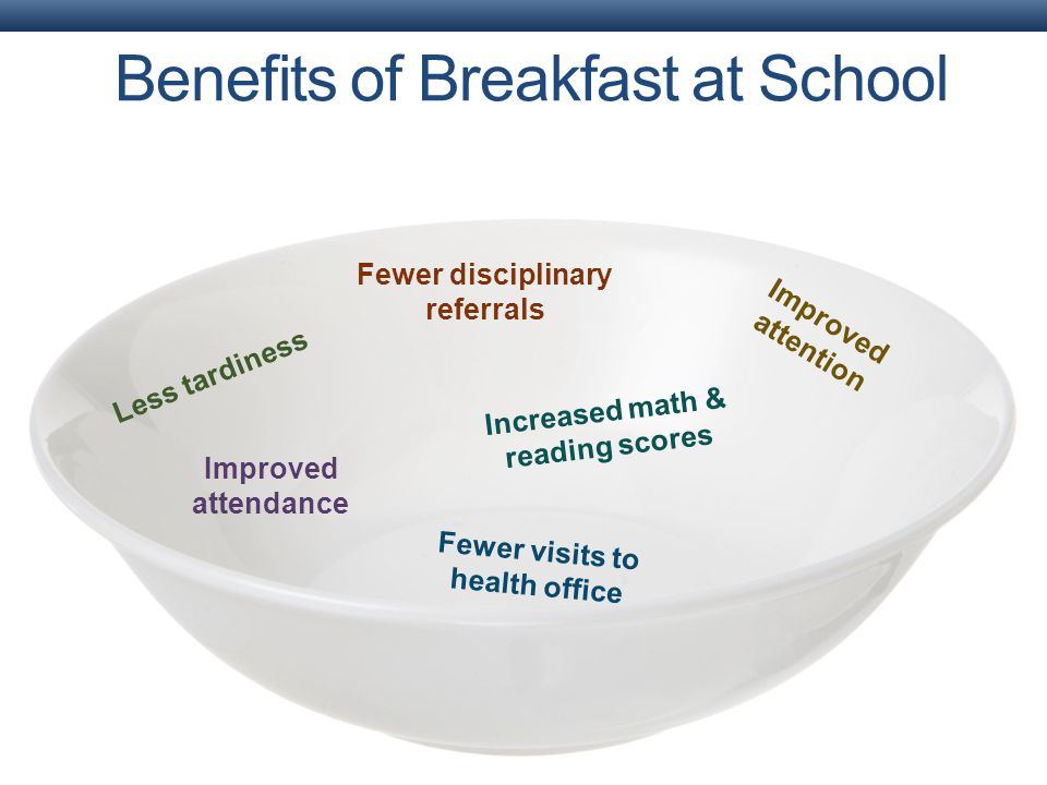 Benefits of Breakfast at School Improved attention Increased math & reading scores Fewer disciplinary referrals Fewer visits to health office Less tardiness Improved attendance