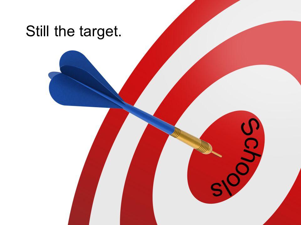 Still the target.
