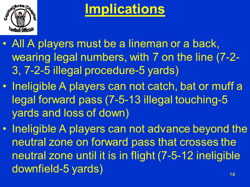 14 Implications All A players must be a lineman or a back, wearing legal numbers, with 7 on the line (7-2- 3, 7-2-5 illegal procedure-5 yards) Ineligi