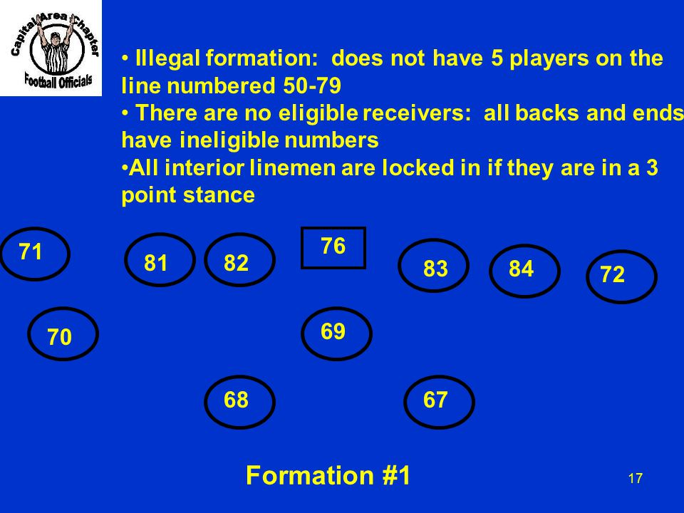 17 71 8182 76 8384 72 70 69 6867 Illegal formation: does not have 5 players on the line numbered 50-79 There are no eligible receivers: all backs and