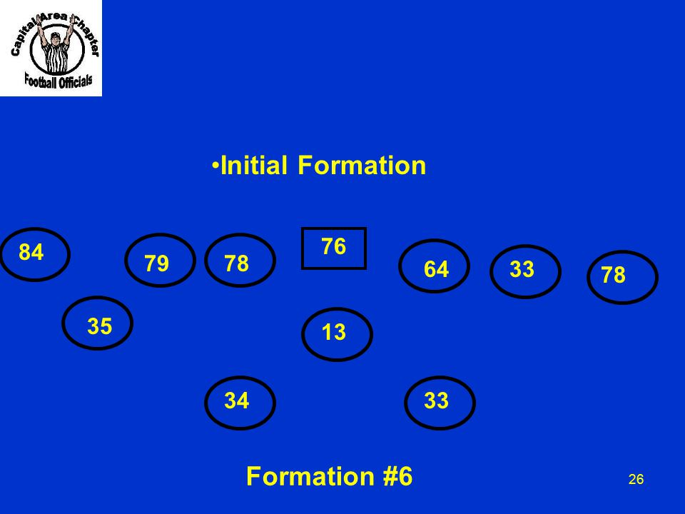 26 84 7978 76 6433 78 13 3433 Initial Formation 35 Formation #6