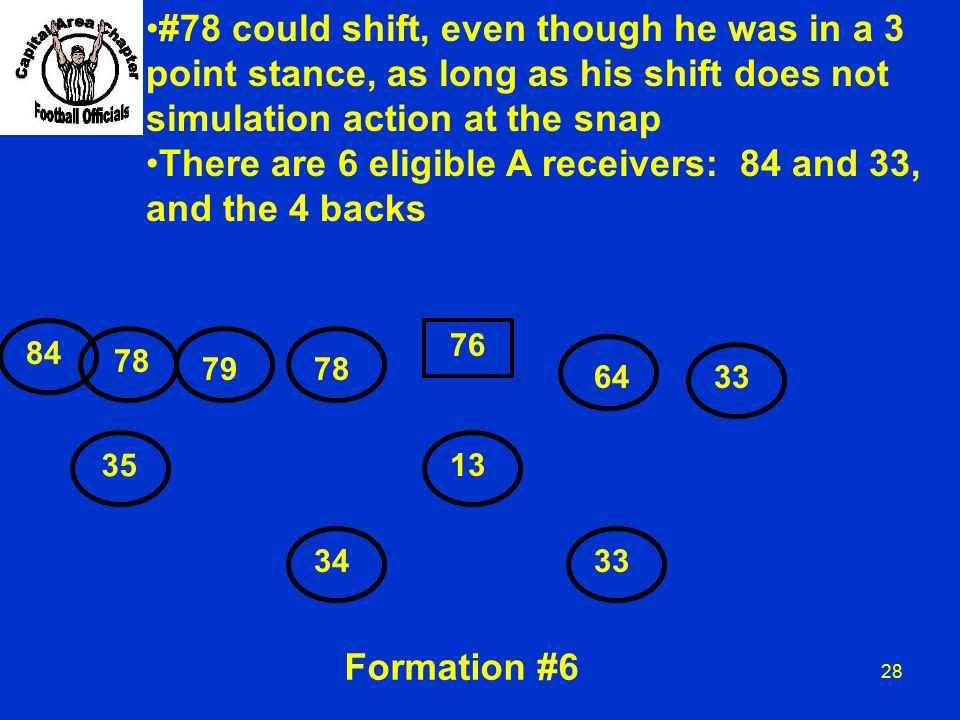 28 84 7978 76 6433 78 13 3433 #78 could shift, even though he was in a 3 point stance, as long as his shift does not simulation action at the snap The