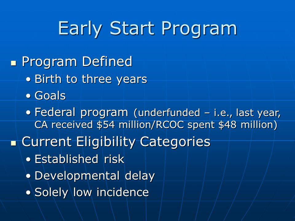 Early Start Program Program Defined Program Defined Birth to three yearsBirth to three years GoalsGoals Federal program (underfunded – i.e., last year, CA received $54 million/RCOC spent $48 million)Federal program (underfunded – i.e., last year, CA received $54 million/RCOC spent $48 million) Current Eligibility Categories Current Eligibility Categories Established riskEstablished risk Developmental delayDevelopmental delay Solely low incidenceSolely low incidence