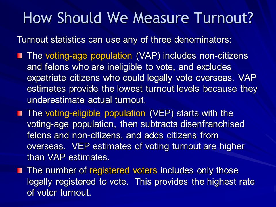130 million votes cast 241 million voting age citizens =54% voter turnout VAP VEP 130 million votes cast 222 million voting eligible citizens =59% voter turnout How Should We Measure Turnout.