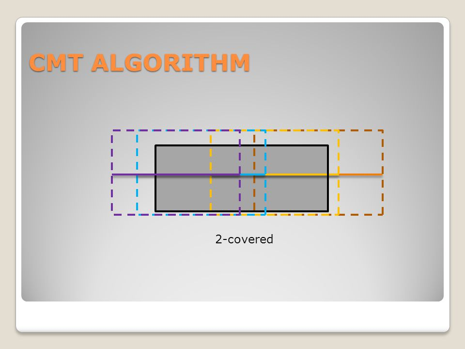 CMT ALGORITHM 2-covered