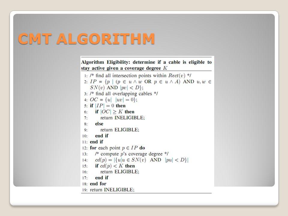 CMT ALGORITHM