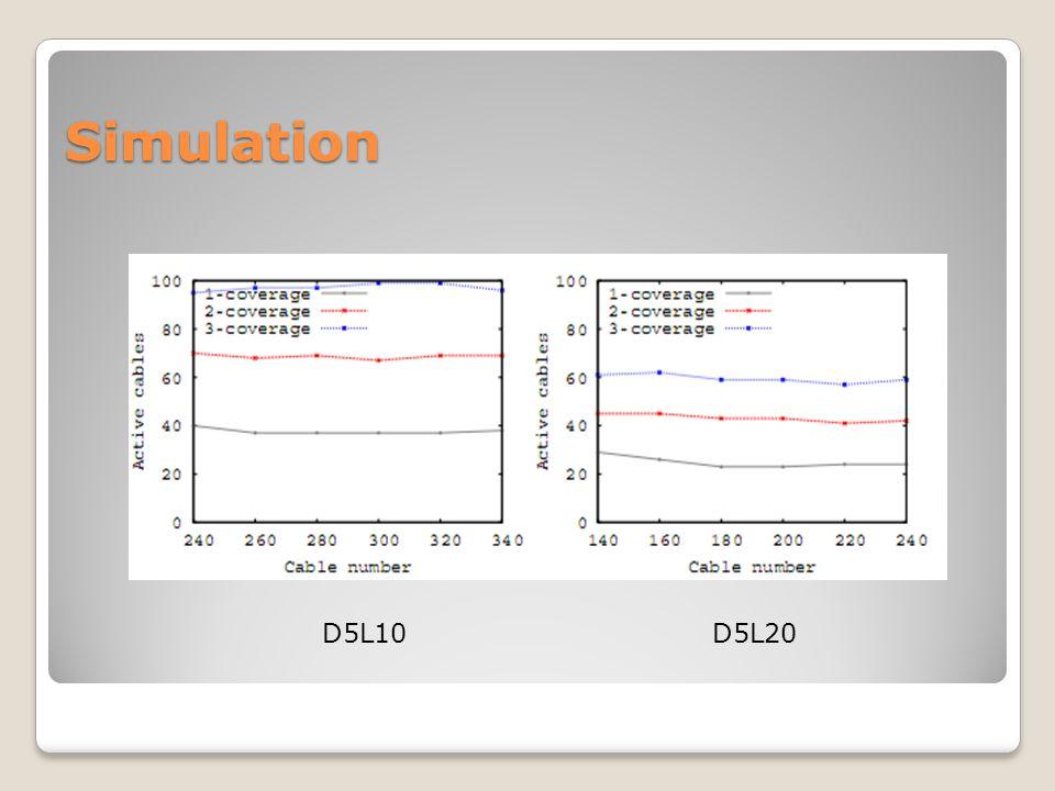Simulation D5L10D5L20