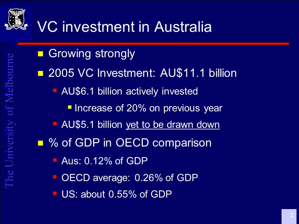 The University of Melbourne 2 VC investment in Australia  Growing strongly  2005 VC Investment: AU$11.1 billion  AU$6.1 billion actively invested  Increase of 20% on previous year  AU$5.1 billion yet to be drawn down  % of GDP in OECD comparison  Aus: 0.12% of GDP  OECD average: 0.26% of GDP  US: about 0.55% of GDP