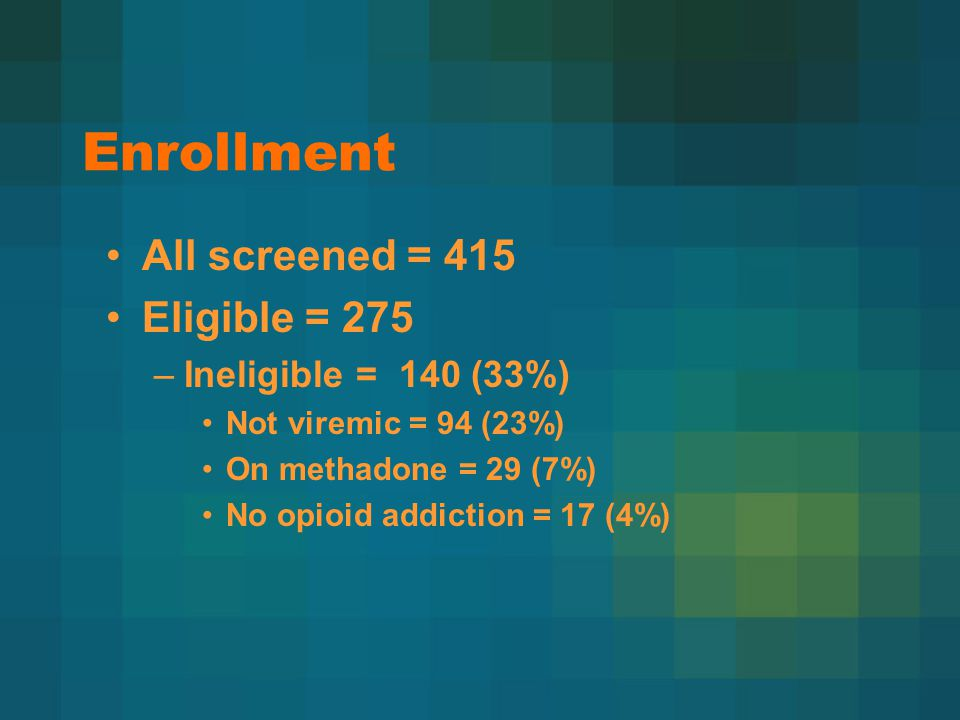 Enrollment All screened = 415 Eligible = 275 –Ineligible = 140 (33%) Not viremic = 94 (23%) On methadone = 29 (7%) No opioid addiction = 17 (4%)