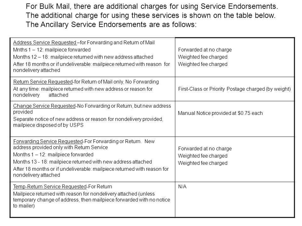 For Bulk Mail, there are additional charges for using Service Endorsements.