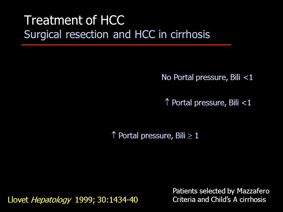 Treatment of HCC Surgical resection and HCC in cirrhosis No Portal pressure, Bili <1  Portal pressure, Bili <1  Portal pressure, Bili  1 Llovet Hep