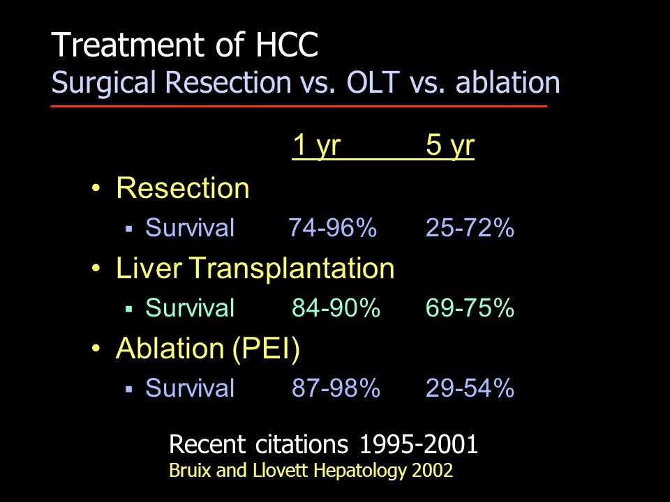 Treatment of HCC Surgical Resection vs. OLT vs. ablation 1 yr5 yr Resection  Survival 74-96%25-72% Liver Transplantation  Survival84-90%69-75% Ablat