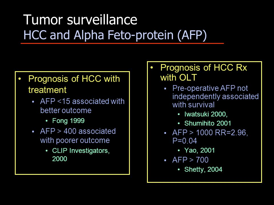Tumor surveillance HCC and Alpha Feto-protein (AFP) Prognosis of HCC with treatment  AFP <15 associated with better outcome Fong 1999  AFP > 400 ass