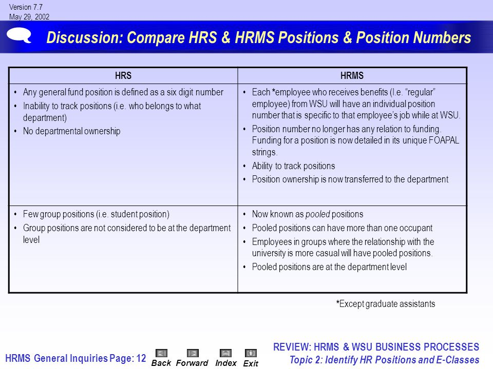 HRMS General InquiriesPage: 12 Version 7.7 May 29, 2002 BackForwardIndex Exit Discussion: Compare HRS & HRMS Positions & Position Numbers  HRSHRMS Any general fund position is defined as a six digit number Inability to track positions (i.e.