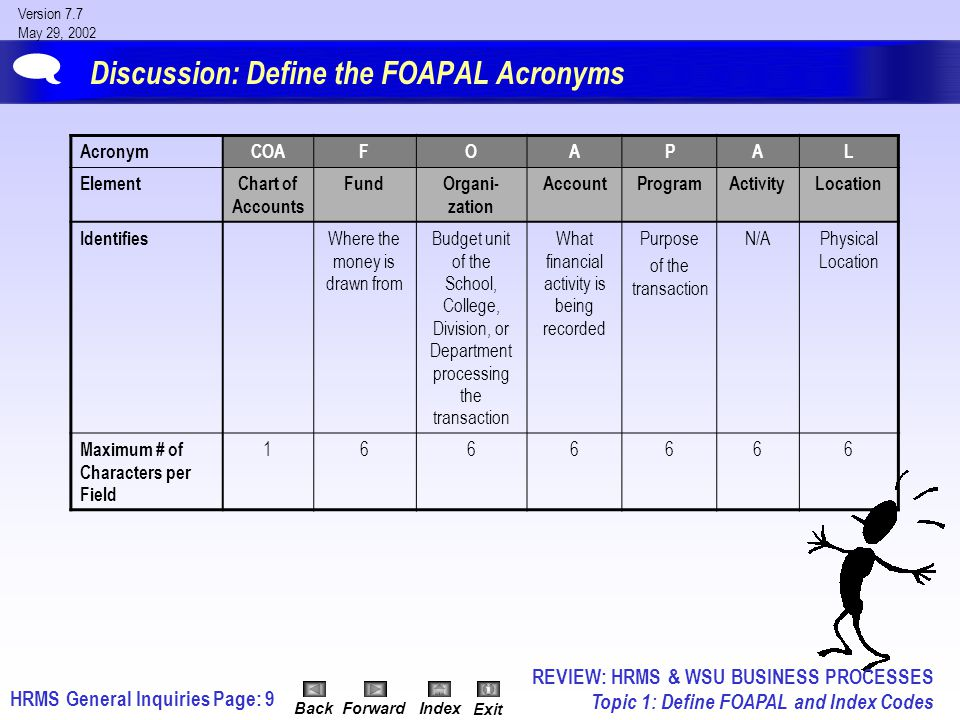 HRMS General InquiriesPage: 9 Version 7.7 May 29, 2002 BackForwardIndex Exit Discussion: Define the FOAPAL Acronyms AcronymCOAFOAPAL ElementChart of Accounts FundOrgani- zation AccountProgramActivityLocation Identifies Where the money is drawn from Budget unit of the School, College, Division, or Department processing the transaction What financial activity is being recorded Purpose of the transaction N/APhysical Location Maximum # of Characters per Field 1666666  REVIEW: HRMS & WSU BUSINESS PROCESSES Topic 1: Define FOAPAL and Index Codes