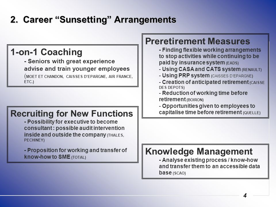 "4 2. Career ""Sunsetting"" Arrangements Preretirement Measures - Finding flexible working arrangements to stop activities while continuing to be paid by"