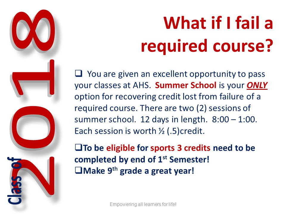 Your High School Transcript  You MUST pass a class with a D- or higher to receive high school credit.