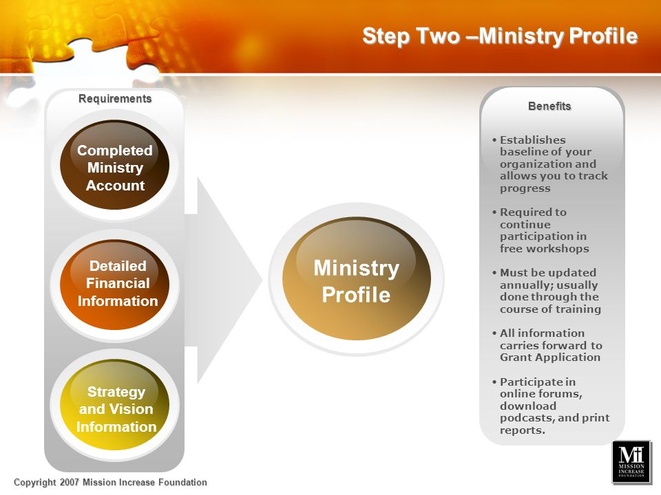 Copyright 2007 Mission Increase Foundation Strategy and Vision Information Ministry Profile Completed Ministry Account Detailed Financial Information Establishes baseline of your organization and allows you to track progress Required to continue participation in free workshops Must be updated annually; usually done through the course of training All information carries forward to Grant Application Participate in online forums, download podcasts, and print reports.