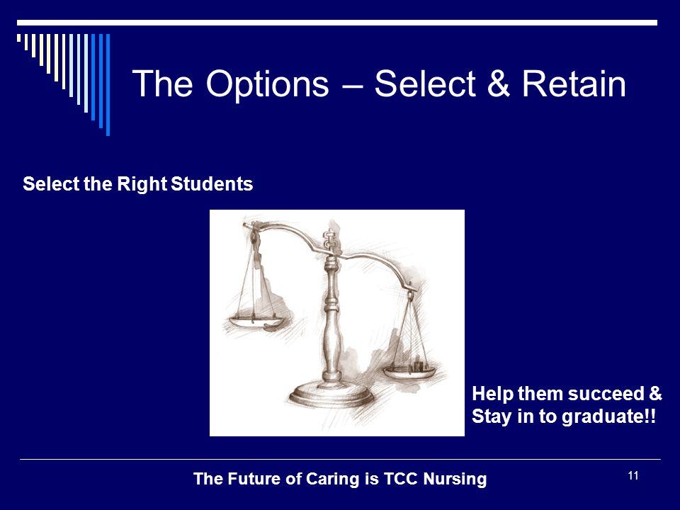 The Future of Caring is TCC Nursing 11 The Options – Select & Retain Select the Right Students Help them succeed & Stay in to graduate!!