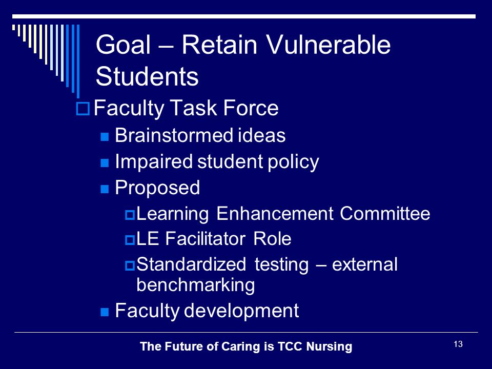 The Future of Caring is TCC Nursing 13 Goal – Retain Vulnerable Students  Faculty Task Force Brainstormed ideas Impaired student policy Proposed  Le