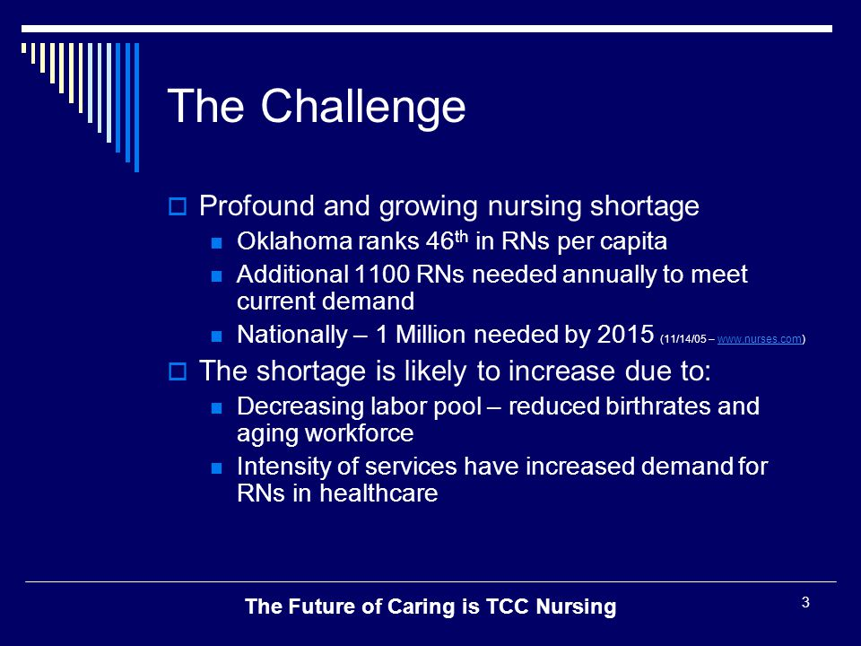 The Future of Caring is TCC Nursing 3 The Challenge  Profound and growing nursing shortage Oklahoma ranks 46 th in RNs per capita Additional 1100 RNs