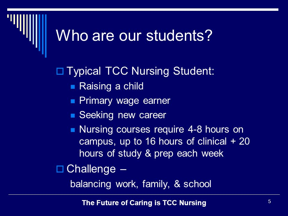 The Future of Caring is TCC Nursing 6 How well are we meeting the demand.