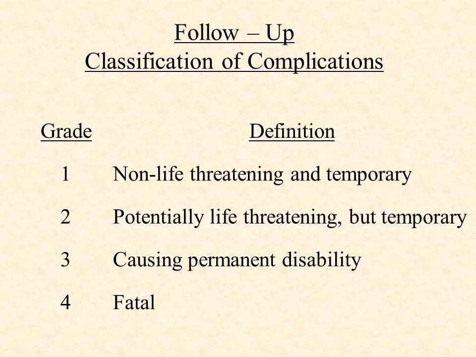 Follow – Up Classification of Complications GradeDefinition 1Non-life threatening and temporary 2Potentially life threatening, but temporary 3Causing permanent disability 4Fatal