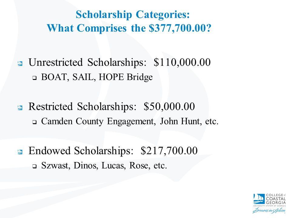 Scholarships = Student Success Foundation Scholarship recipients made the Dean's List for the 2011 Spring Semester at a much higher rate than the student body as a whole (46% vs.