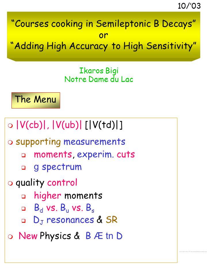 2 I |V(cb)| (1.1) The golden way: G (B Æ l n X c ) `inclusive' G (B Æ l n X c ) =F(V(cb),HQP:m Q, m p 2,…) ± 1- 2%,th.