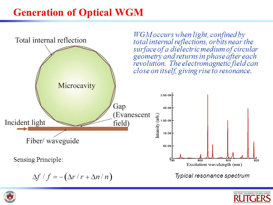 Generation of Optical WGM WGM occurs when light, confined by total internal reflections, orbits near the surface of a dielectric medium of circular ge