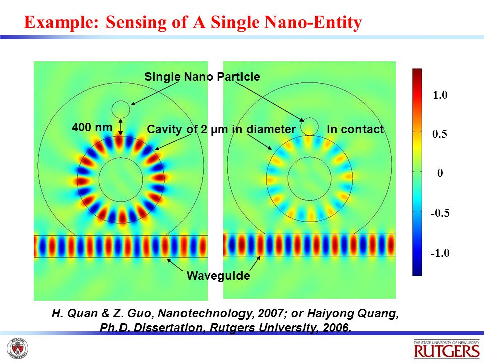 Example: Sensing of A Single Nano-Entity 0.5 Single Nano Particle 1.0 0 -0.5 Waveguide H. Quan & Z. Guo, Nanotechnology, 2007; or Haiyong Quang, Ph.D.