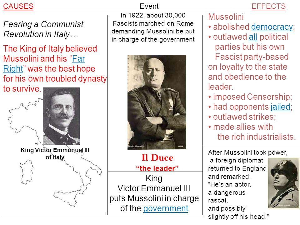 CAUSES Event EFFECTS Fearing a Communist Revolution in Italy… The King of Italy believed Mussolini and his Far Right was the best hope for his own troubled dynasty to survive.
