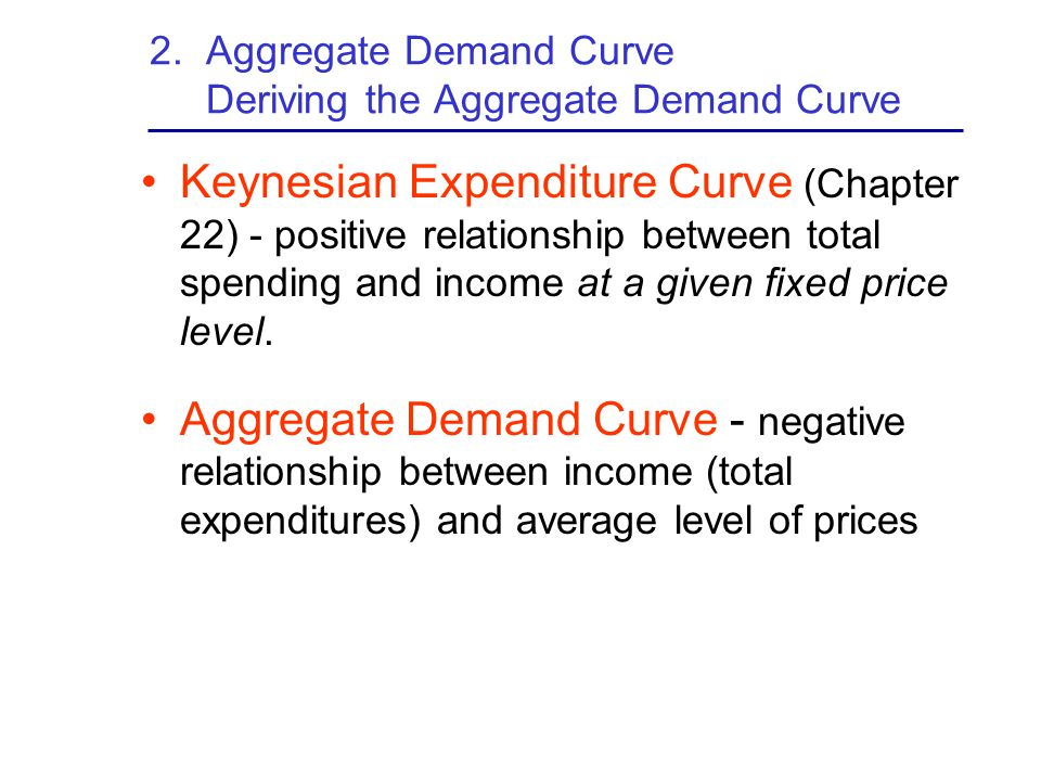 2. Aggregate Demand Curve Deriving the Aggregate Demand Curve Keynesian Expenditure Curve (Chapter 22) - positive relationship between total spending