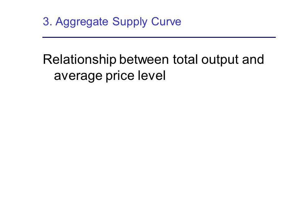 3. Aggregate Supply Curve Relationship between total output and average price level