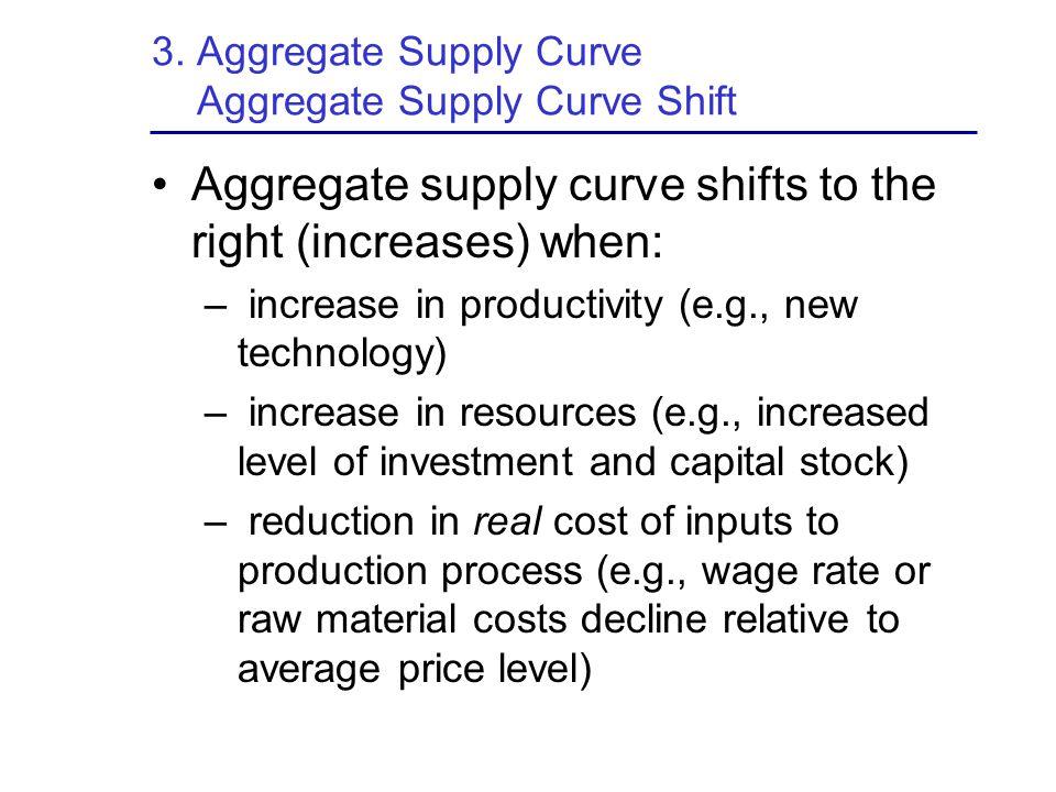 3. Aggregate Supply Curve Aggregate Supply Curve Shift Aggregate supply curve shifts to the right (increases) when: – increase in productivity (e.g.,