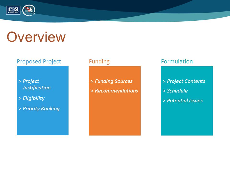 Overview >Funding Sources >Recommendations >Project Contents >Schedule >Potential Issues >Project Justification >Eligibility >Priority Ranking ​Proposed Project​Funding​Formulation