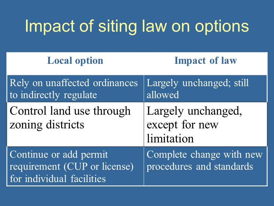 Impact of siting law on options Local optionImpact of law Rely on unaffected ordinances to indirectly regulate Largely unchanged; still allowed Control land use through zoning districts Largely unchanged, except for new limitation Continue or add permit requirement (CUP or license) for individual facilities Complete change with new procedures and standards