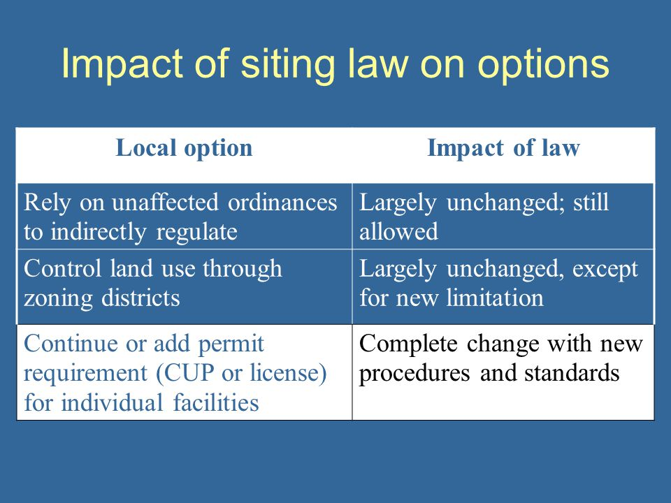 Impact of siting law on options Local optionImpact of law Rely on unaffected ordinances to indirectly regulate Largely unchanged; still allowed Contro