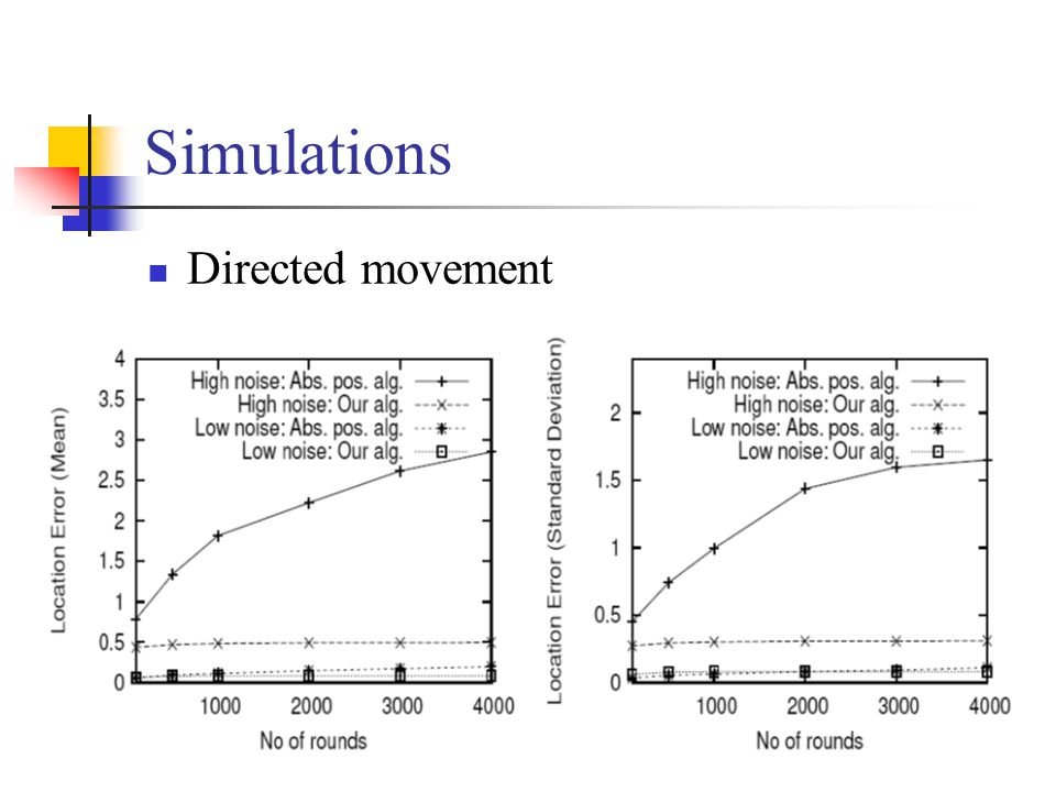 Simulations Directed movement