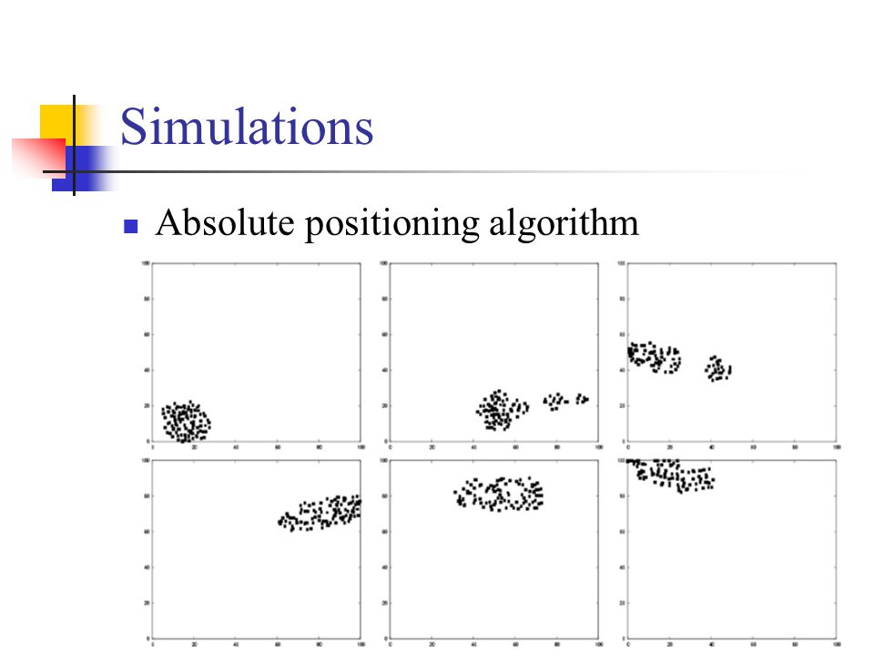 Simulations Absolute positioning algorithm