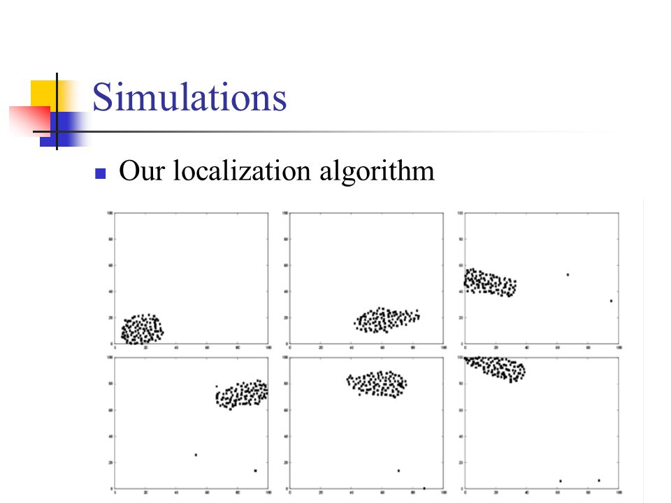 Simulations Our localization algorithm