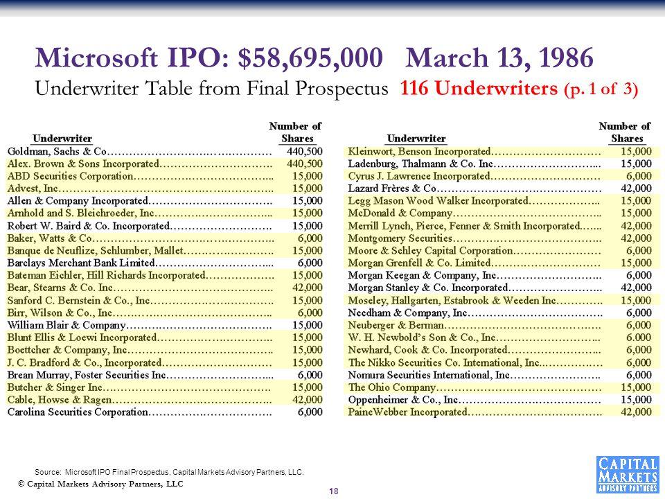 © Capital Markets Advisory Partners, LLC Source: Microsoft IPO Final Prospectus, Capital Markets Advisory Partners, LLC.