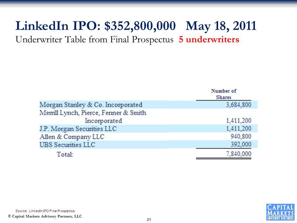 © Capital Markets Advisory Partners, LLC Source: LinkedIn IPO Final Prospectus 21 LinkedIn IPO: $352,800,000 May 18, 2011 Underwriter Table from Final Prospectus 5 underwriters